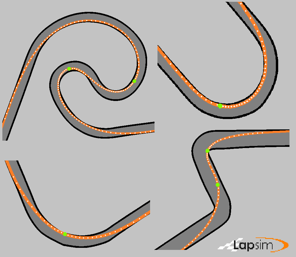 LapSim figure showing the driveline through two consecutive corners