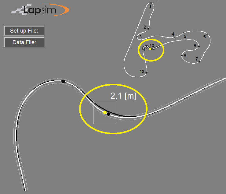 Printscreen of the LapSim GUI showing an complete track layout in combination with driving line of the zoomed area